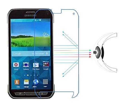 癌マーカー送る【Bean world 】● SAMSUNG GALAXY S5 Active SC-02G ブルーライトカットフィルム 液晶保護防爆フィルム ドコモ スマートフォン Galaxy S5 Active SC02G (ドコモ スマートフォン ギャラクシー エスファイブ アクティブ エスシーゼロニジー) ブルーライト カット 約33% 透過率 98% 厚さ 0.15MM 強度 3H 高透過率 防爆 耐衝撃 自動吸着 液晶保護シート 防爆フィルム スマートフォン 透明 衝撃吸収 おすすめ pet 貼り方 反射 防止 スマホ 液晶 保護 透明 シート sheet フィルム film 保護シール プロテクター protector 携帯 画面 スクリーン ガード タブレット 保護ガラス タッチパネル 保護フィルム