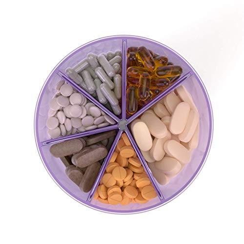 Finders | Ezy Dose Vitamin Organizer │ Vitamin and