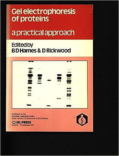 Pagina Para Descargar Libros Gel Electrophoresis Of Proteins: A Practical Approach PDF Gratis 2019