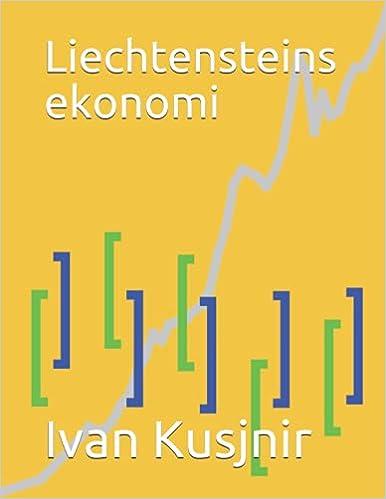 Liechtensteins ekonomi