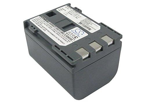 VINTRONS Battery for Canon MV940 MV950 MV960 MVX200 MVX200i MVX20i MVX250i 7.4V 1500mAh