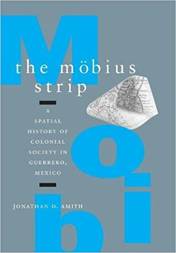 All History of mobius strip