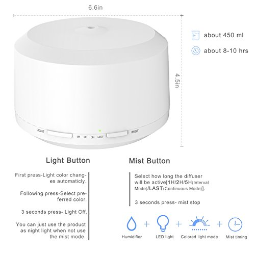 450ML Essential Diffuser with Diffuser Essential with 4 Feature for