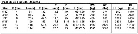 Marine Grade 5//16 Acero inoxidable 316 con forma de pera Enlace r/ápido 8mm