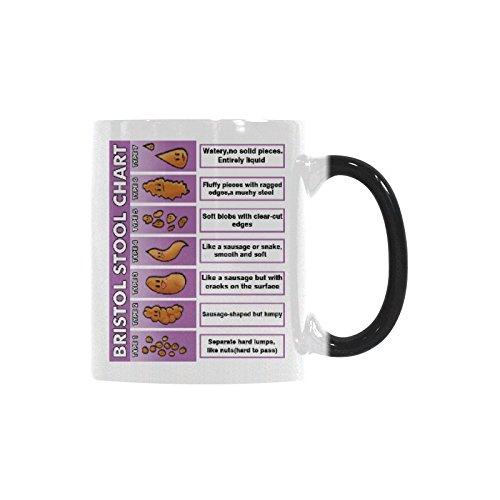 Coffee Mug Funny Poop Coffee Mug - Bristol Stool Chart Changing Color Heat Reveal Tea Cup 11 -