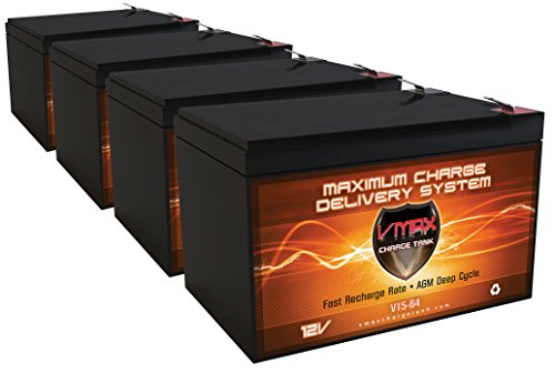 Compare Price To Small 12v Deep Cycle Battery