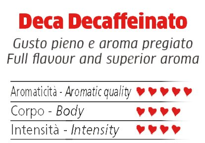 NEW! Caffé Cagliari (Nespresso Compatible Capsules) (Deca, 16 boxes (case))