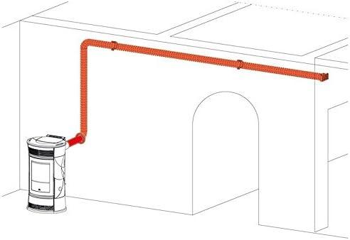 EDILKAMIN Kit Canalización Aire Caliente para Estufa de Pellets Art. 772840 Kit 11Bis
