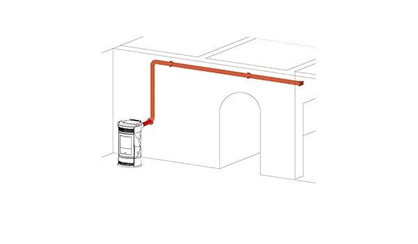 EDILKAMIN Kit Canalización Aire Caliente para Estufa de Pellets Art. 772840 Kit 11Bis: Amazon.es: Hogar