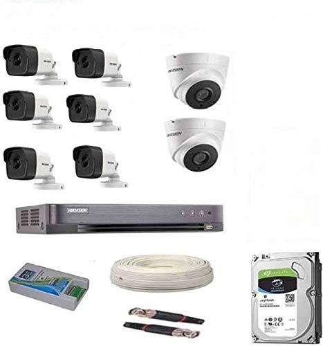Best CCTV Cameras In India (June 2019 UPDATE) - Product Expert