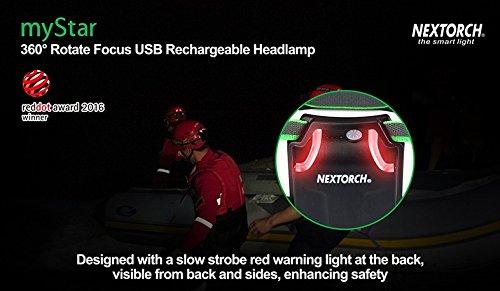 USB Rechargeable Headlamp Flashlight Jstar 300 lumens 360°Rotate Focus adjustable Head Light Work Light by Jowbeam (Image #2)