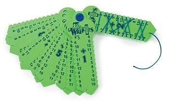 Kit Learning Wrap (Learning Wrap-ups Multiplication Keys,)
