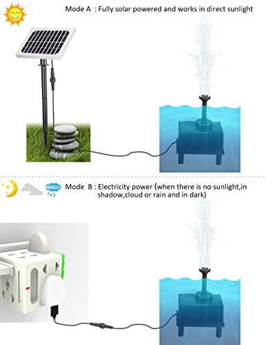 Solar-Fountain-for-Birdbath-2-MODES-Solar-Water-Fountain-OUSI-2-W-Pond-Pump-Bird-Baths-for-Outdoors-Solar-Powered-Bird-Fountain-Kit-Solar-Powered-Floating-Fountain-Kit-Solar-Bird-Bath-Fountains