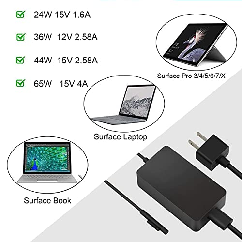65W 15V 4A AC Power Charger Adapter Supply (Suitable for 44W, 36W,24W) for Surface Book Surface Pro 3,4,5,6 Surface Go Surface Laptop 2 with 5V 1A USB Charging Port and 6ft Cord, fit Model 1706