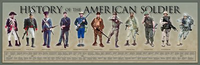 History of the American Soldier print poster