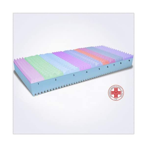 AILIME SRL Materasso sfoderabile Una Piazza e Mezza in Memory Foam 120x190x25 cm Dispositivo Medico Premium 3 spesavip