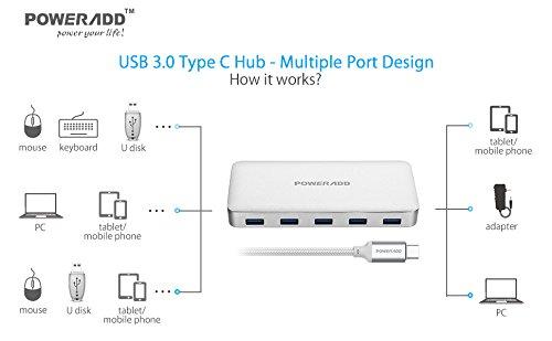 Poweradd USB Type C Hub mit 5 Ports USB 3.0 und PD2.0