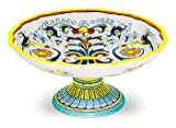 Arte D'Italia Imports Handmade Hand Painted Deruta Ricco Fluted Footed Fruit Bowl