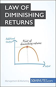 understanding the law of diminishing returns Understand the fundamentals of economic productivity this book is a practical and accessible guide to understanding diminishing returns, providing you with the essential information and.