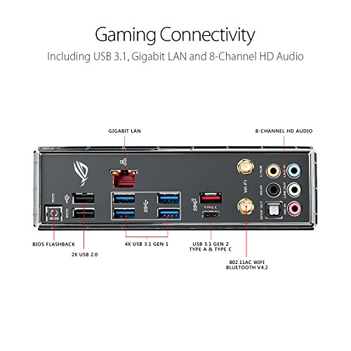 Build My PC, PC Builder, ASUS ROG Strix X299-E Gaming