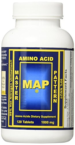 Research Amino Acid (Master Amino Acid Pattern (MAP))