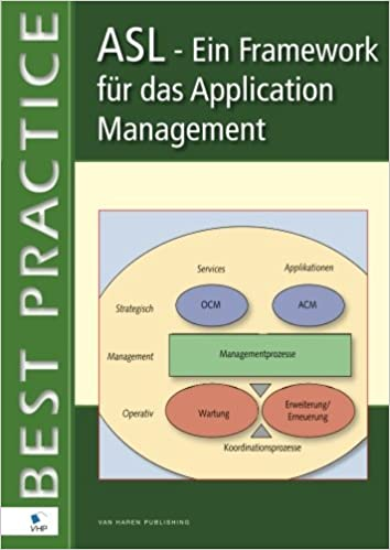 ASL - Ein Framework für das Application Management