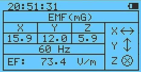 Amazon.com: Advanced GQ EMF-380 V2 Radiación ...