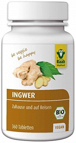 德国家庭必备常用非处方药