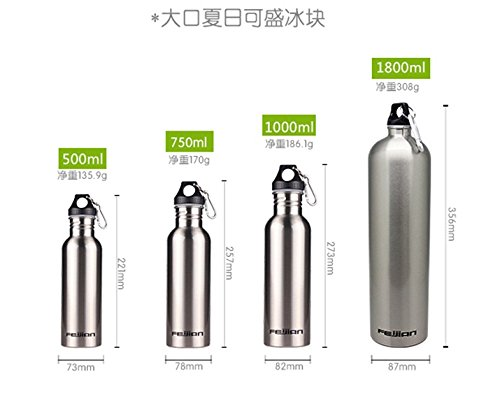 EDTara Sports Water Bottles Keeps Cold More Optional Capacity
