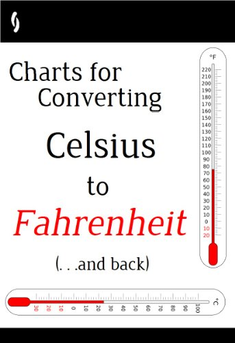 Amazon Charts For Converting Celsius To Fahrenheit And