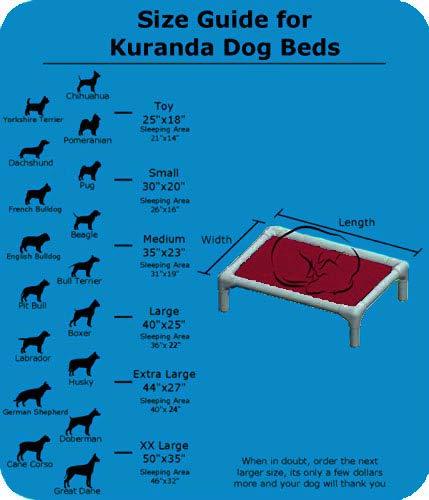 Kuranda All-Aluminum (Silver) Chewproof Dog Bed - XXL (50x36) - 40 oz. Vinyl - Smoke by Kuranda (Image #7)