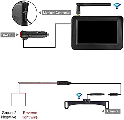 Aceeken HD 720P Wireless Backup Camera Kit with 4.3 LCD Screen for Cars,Trucks,SUVs,UTVs Driving//Backup Use,Mirror//Front View,IP69 Waterproof Reverse Cam Super Night Vision DIY Backup Guidelines
