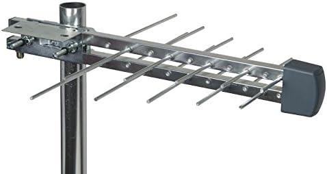 LABGEAR LPCT - Antena compacta para troncos [1] Pro-Series ...