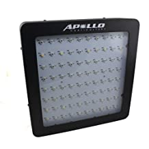 Apollo Horticulture GL80X5LED Full Spectrum 400W LED Grow Light for Indoor Plant Growing