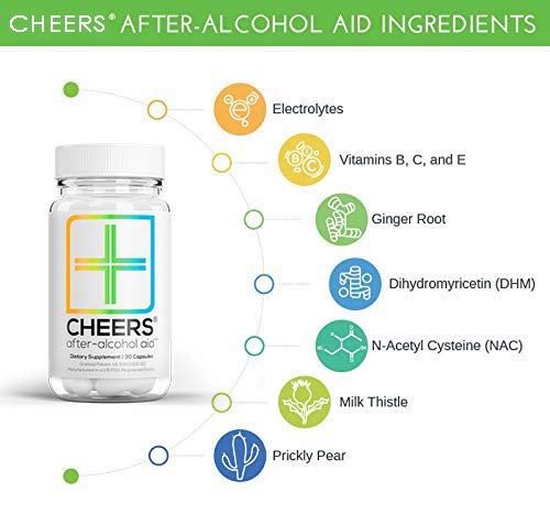 Cheers (Formerly Thrive+) After Alcohol Aid & ORS Combo | for Fast Alcohol Detox & Rehydration Recovery After Drinking Alcohol. Replenish with Our Electrolyte Formula … (Double) by Cheers (Image #7)