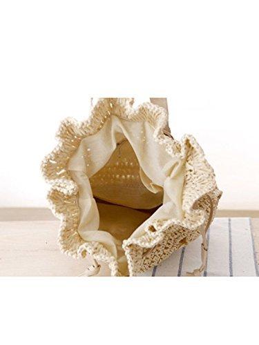 Flada - Bolso mochila  para mujer blanco Bag White talla única Bag White