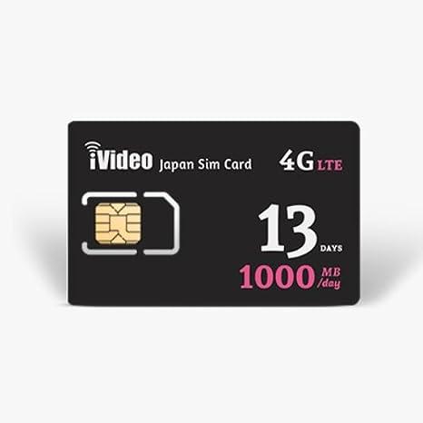 Amazon.com: iVideoWiFi Tarjeta SIM japonesa Softbank ...