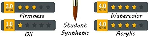 1//2 3//8 ZEM Brush Student Golden Synthetic Angle Shaders Set Sizes 1//8 1//4