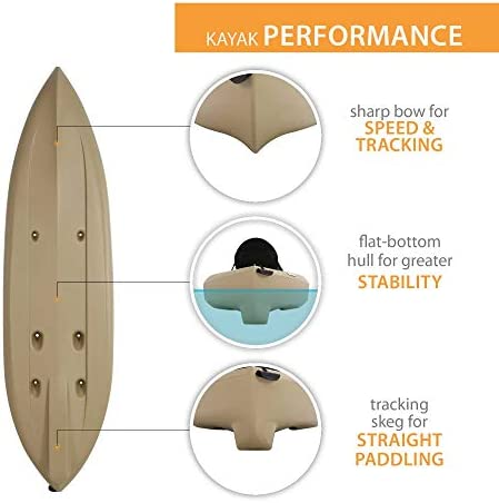 Penny 32 Inch Skateboards Completes