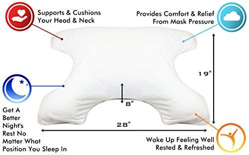 Sleep Comfort Butterfly Pillow – Neck Head Shoulder Pressure Pain Relief by ComfortFinds