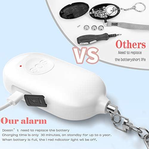 Car alarm keychain _image1