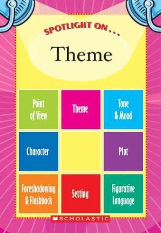 Download Spotlight on Theme pdf epub