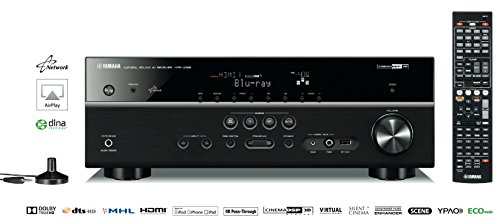 Yamaha HTR 4066BL 5 1 Channel 575 Watt Receiver