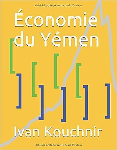 Économie du Yémen