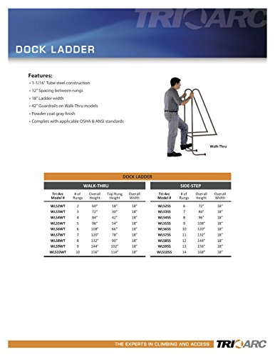 The 8 best industrial dock ladders
