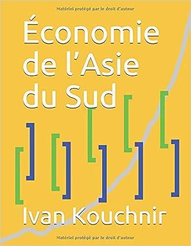 Économie de l'Asie du Sud