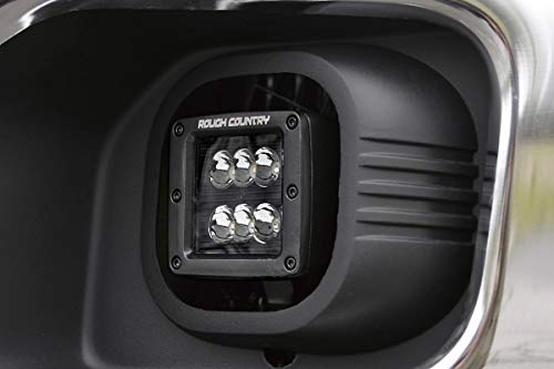 Flat Led Fog Lights