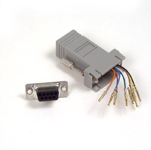 (Belkin Non-assembled Connector Kit With Thumb Screws (Db9f/RJ45f))