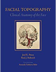 Facial Topography: Clinical Anatomy of the Face