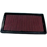 K&N engine air filter, washable and reusable: 1996-2001 Jeep Cherokee 33-2122